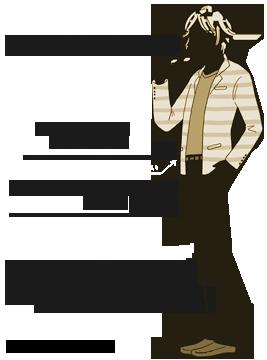 特徴 の 男性 型 a